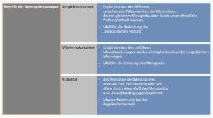 think-cell Schulung: Textfelder